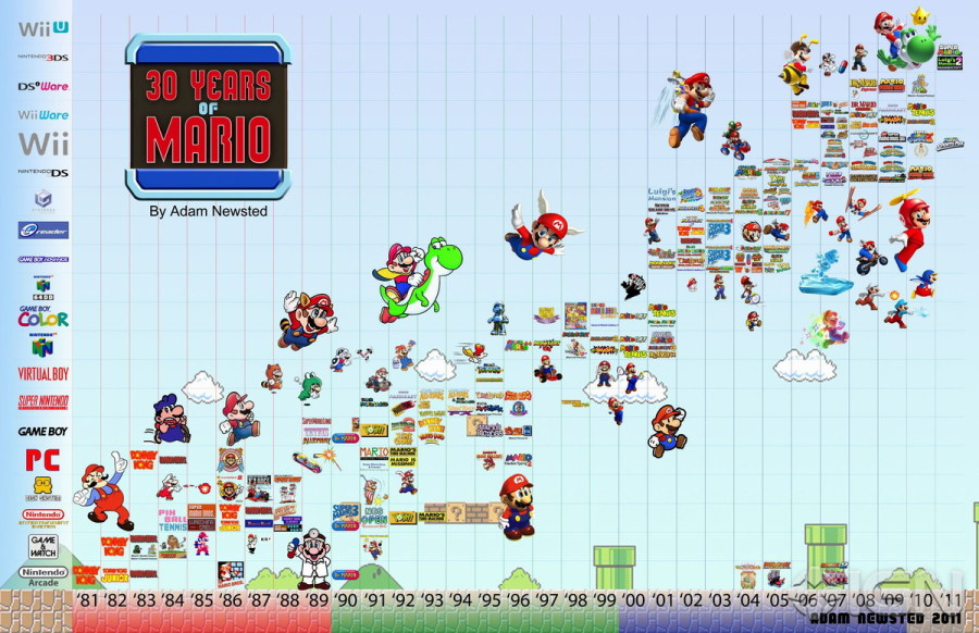 super-mario-30-years-milestone