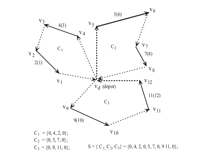 example-carp